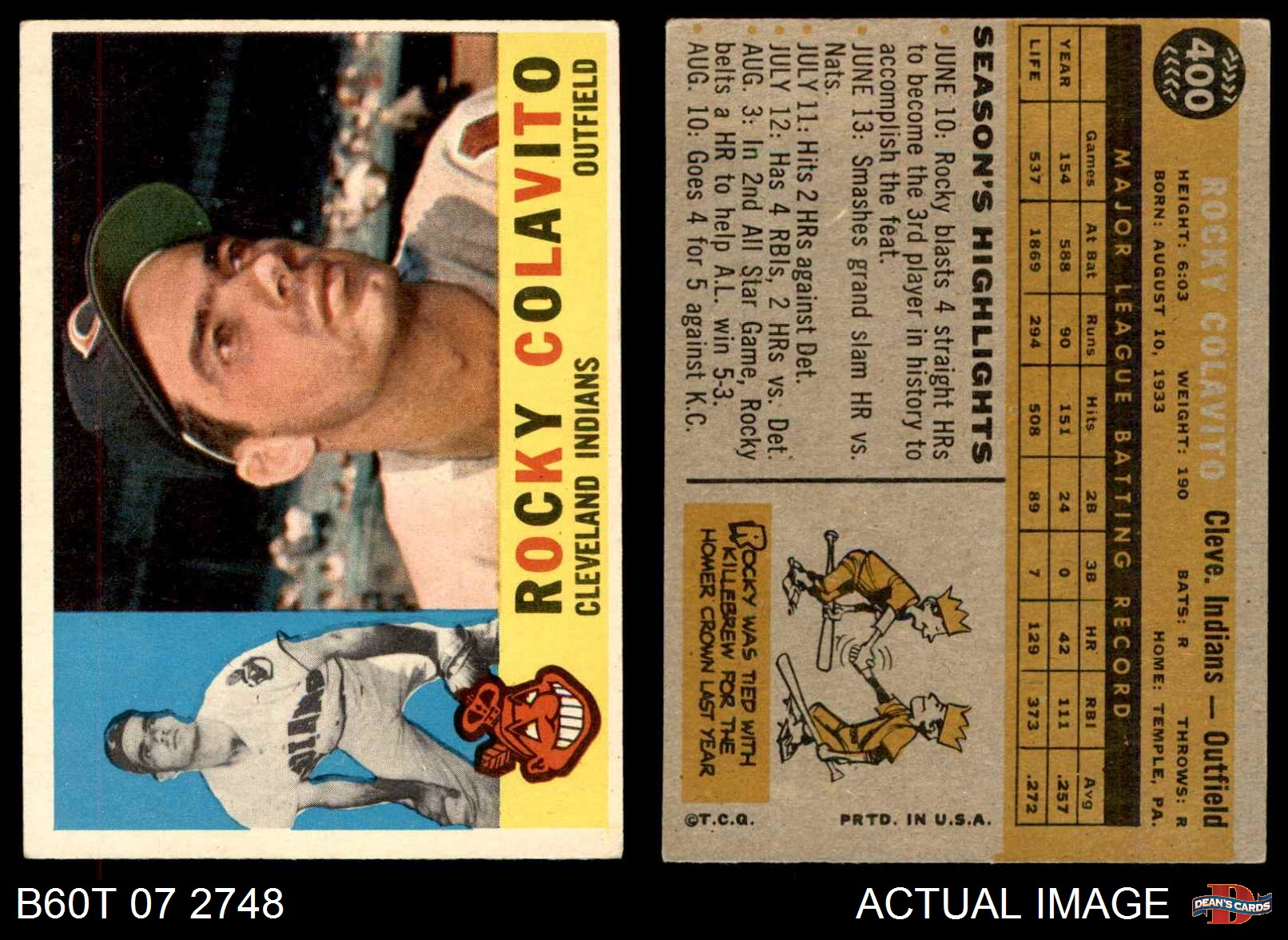 1960 Topps #400 Rocky Colavito Indians EX