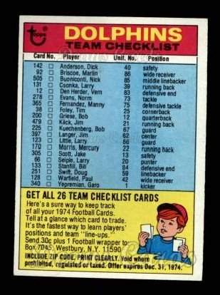 1974 Topps  Checklist   Dolphins