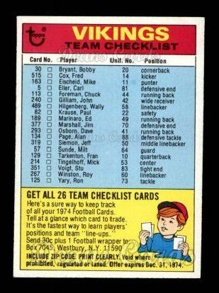 1974 Topps  Checklist   Minnesota Vikings Team