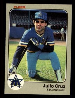 1983 Fleer #478  Julio Cruz