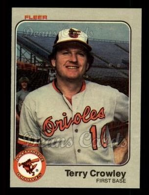 1983 Fleer #55  Terry Crowley