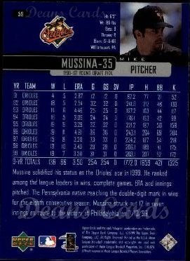 2000 Upper Deck #59  Mike Mussina