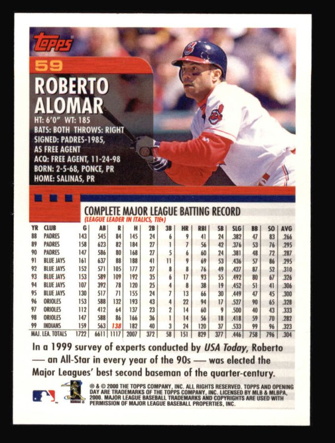 2000 Topps Opening Day #59  Roberto Alomar