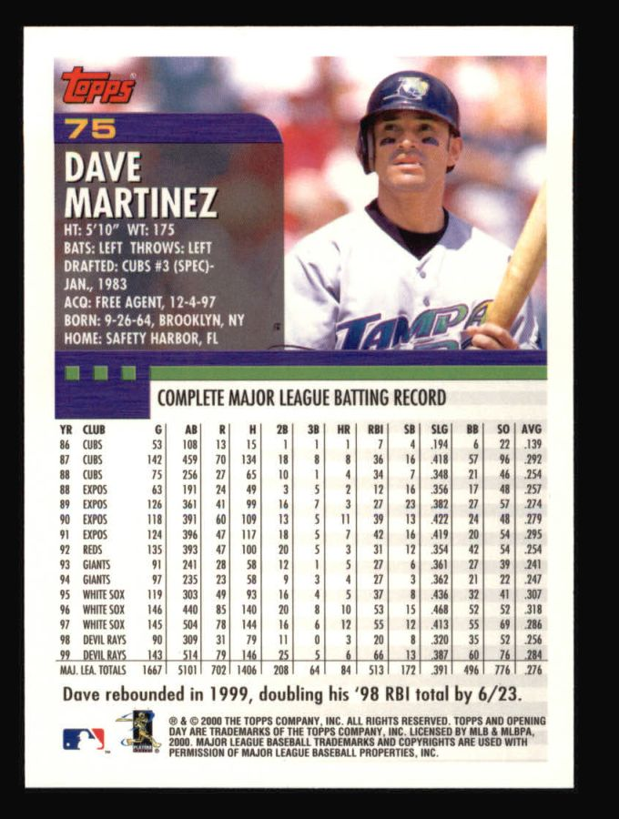2000 Topps Opening Day #75  Dave Martinez