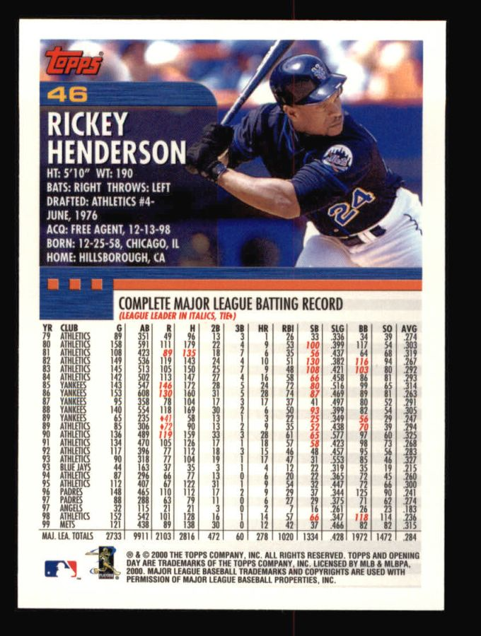 2000 Topps Opening Day #46  Rickey Henderson