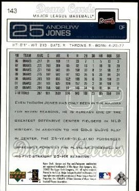 2003 Upper Deck #143  Andruw Jones