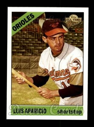 2004 Topps All-Time Fan Favorites #21  Luis Aparicio