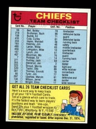 1974 Topps Football Team Checklists #12   Chiefs Team Checklist
