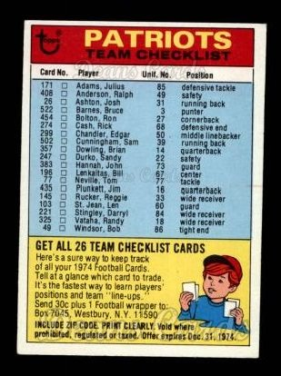 1974 Topps Football Team Checklists #16   Patriots Team Checklist