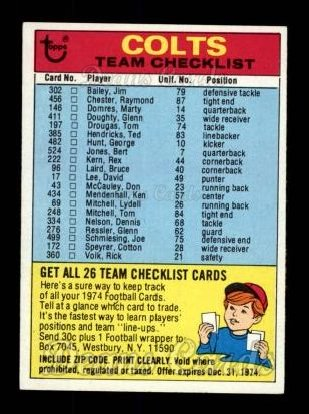1974 Topps  Checklist   Colts