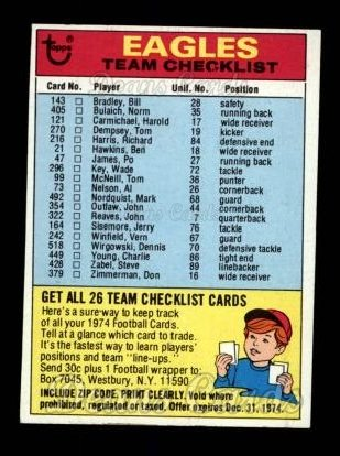 1974 Topps Football Team Checklists #21   Eagles Team Checklist