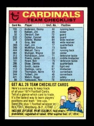1974 Topps  Checklist   St. Louis Cardinals Team