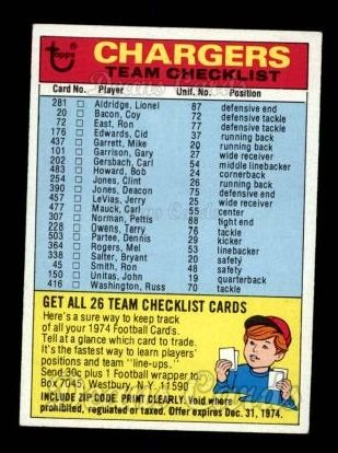 1974 Topps Football Team Checklists #24   Chargers Team Checklist