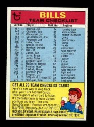 1974 Topps  Checklist   Bills