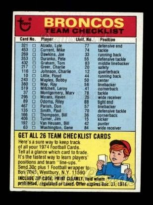 1974 Topps  Checklist   Denver Broncos Team