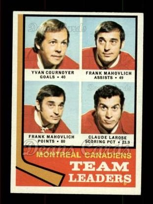 1974 Topps #124   -  Yvan Cournoyer / Frank Mahovlich / Claude Larose Canadiens Leaders