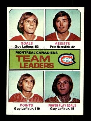 1975 Topps #322   -  Guy Lefleur / Pete Mahovlich Canadiens Leaders