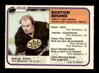 1981 O-Pee-Chee #19   -  Rick Middleton Bruins Leaders