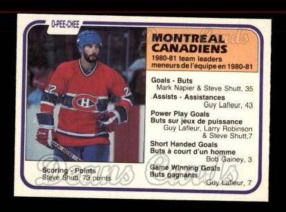 1981 O-Pee-Chee #197   -  Steve Shutt Canadiens Leaders