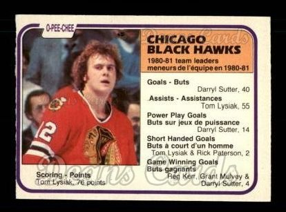 1981 O-Pee-Chee #73   -  Tom Lysiak Blackhawks Leaders
