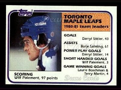 1981 Topps #63   -  Wilf Paiement Maple Leafs Leaders