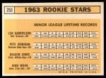 1963 Topps #253   -  Deacon Jones / John Wojcik / Pete Jernigan / Len Gabrielson Rookies Back Thumbnail