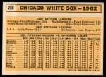 1963 Topps #288   White Sox Team Back Thumbnail