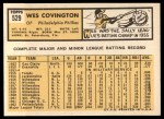 1963 Topps #529  Wes Covington  Back Thumbnail