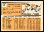 1963 Topps #42  Stan Williams  Back Thumbnail