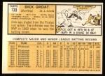 1963 Topps #130  Dick Groat  Back Thumbnail