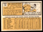 1963 Topps #199  Joe Amalfitano  Back Thumbnail