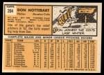 1963 Topps #204  Don Nottebart  Back Thumbnail