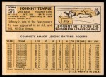 1963 Topps #576  Johnny Temple  Back Thumbnail