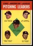 1963 Topps #8   -  Jim Bunning / Camilo Pascual / Dick Donovan / Ray Herbert / Ralph Terry AL Pitching Leaders Front Thumbnail