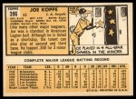 1963 Topps #396  Joe Koppe  Back Thumbnail