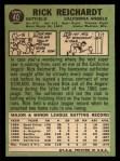 1967 Topps #40 XSTR Rick Reichardt  Back Thumbnail