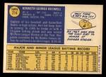 1970 Topps #214  Ken Boswell  Back Thumbnail