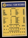 1970 Topps #422   Royals Team Back Thumbnail