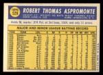 1970 Topps #529  Bob Aspromonte  Back Thumbnail