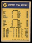 1970 Topps #411   Dodgers Team Back Thumbnail