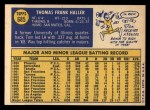 1970 Topps #685  Tom Haller  Back Thumbnail