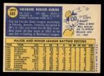 1970 Topps #688  Ted Kubiak  Back Thumbnail
