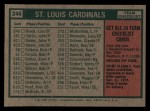 1975 Topps #246   -  Red Schoendienst Cardinals Team Checklist Back Thumbnail