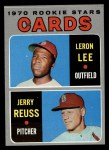 1970 Topps #96   -  Leron Lee / Jerry Reuss Cardinals Rookies Front Thumbnail