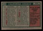 1975 Topps #236   -  Dick Williams Angels Team Checklist Back Thumbnail