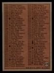 1972 Topps #478 SM  Checklist 5 Back Thumbnail