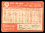 1964 Topps #36  Hal Reniff  Back Thumbnail