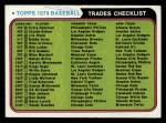 1974 Topps Traded #0 T  Checklist Front Thumbnail