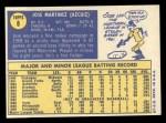 1970 Topps #8  Jose Martinez  Back Thumbnail