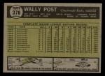 1961 Topps #378  Wally Post  Back Thumbnail